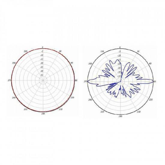 AIR-ANT58G9VOA-N Cisco внешняя WIFI антенна дипольная с N разъемом 5,8 GHz