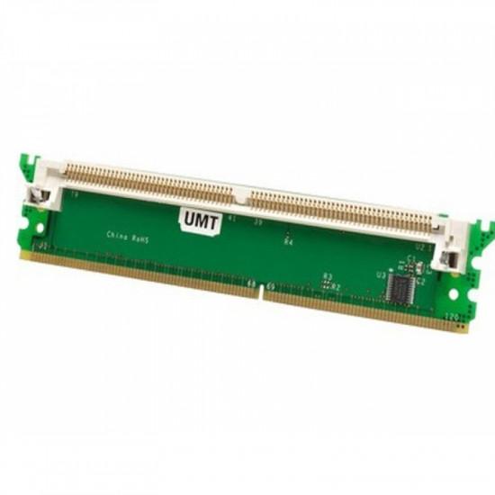 Адаптер Cisco PVDM2-ADPTR